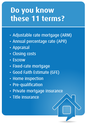 Top mortgage terms defined bmo harris for What kind of loan do i need to buy land